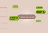 Mind map: Intervención de Primer Orden: Primera Ayuda Psicológica