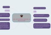 Mind map: USO DE TECNOLOGÍAS EN LA EDUCACIÓN