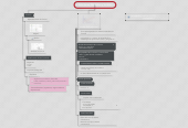 Mind map: Funciones, Modelos y limites.