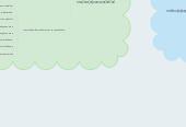 Mind map: มุมมองทางจิตวิทยาที่เกี่ยวกับ             เทคโนโลยีและสื่อการศึกษา