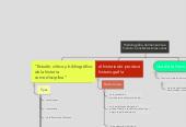 Mind map: Historiografía, hermenéutica e historia. Consideraciones varias