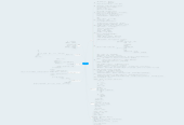 Mind map: 山田香織