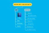 Mind map: ELTE PPK NDI - I. félév (2016/2017)