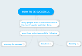 Mind map: HOW TO BE SUCCESSUL