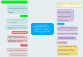 Mind map: RELACIÓN ENTRE RESPONSABILIDAD SOCIAL, EDUCACIÓN PARA EL DESARROLLO, Y PARQUE CIENTÍFICO INNOVACIÓN SOCIAL