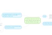 Mind map: Políticas de restricción en sitios web de una empresa embotelladora de agua.