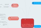 Mind map: Ley sobre el Derecho de las Mujeres a una vida libre de Violencia y la Ley de Drogas