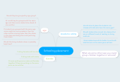 Mind map: Schooling placement