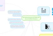 Mind map: Herramientas para el Desarrollo de la ONU Análisis finaciero