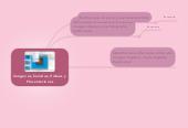 Mind map: Imágenes, Sonidos, Videos y Presentaciones