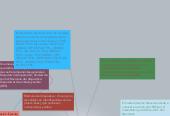 Mind map: JOHN VON NEUMANN