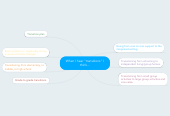 """Mind map: When I hear """"transitions"""" Ithink..."""