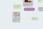 Mind map: FRANK SANDER´S