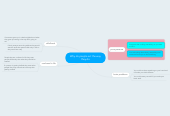 Mind map: Why do people act the way they do