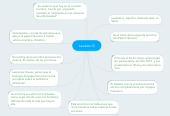 Mind map: Laudato Si