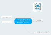Mind map: APLICACIONES DE PARA EL DESARROLLO DE MATERIALES DIGITALES