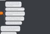 Mind map: ¿Que es CSS?