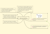 Mind map: Teoria de Graficas