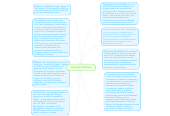 Mind map: CULTURA GOOGLE