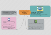 Mind map: MAPAS MENTALES Lenguajes & Imagenes