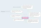 Mind map: Animal Abuse