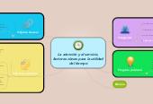 Mind map: La atención y el servicio, factores claves para la utilidad del tiempo