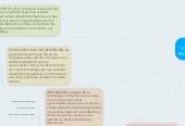 Mind map: EDUCACIÓN Y COMUNICACIÓN EN ENTORNOS VIRTUALES