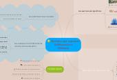 Mind map: Factores que impulsan la Educación a Distancia