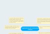 Mind map: Carácteristicas de la educación inclusiva