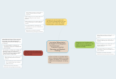 Mind map: Innovative Differentiation