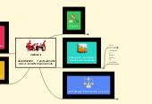 Mind map: UNIDAD III  SEGUIMIENTO  Y EVALUACION DE LA ACCION PSICOSOCIAL