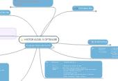 Mind map: HISTORIA DEL SOFTWARE