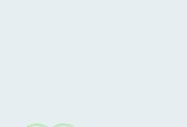 Mind map: Leyes Organicas contra la violencia a la mujer, Ley de Drogas y Delincuencia organizada