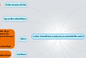Mind map: การจัดการโครงสร้างและการออกแบบระบบพาณิชย์อิเล็กทรอนิกส์