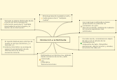Mind map: Introducción a la Multimedia