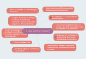 Mind map: ¿Que significa investigar?