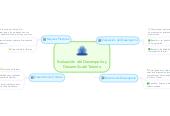 Mind map: Evaluación del Desempeño yDesarrollo del Talento