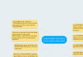 Mind map: CARACTERISTICAS DE LA EDUCACIÓN INCLUSIVA