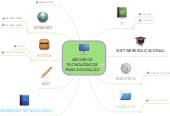Mind map: RECURSOS TECNOLÓGICOS PARA EDUCAÇÃO