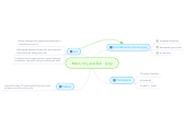 Mind map: Mann, Vrij, and Bull   lying