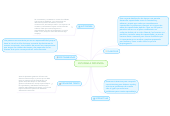 Mind map: ESTUDIAR A DISTANCIA