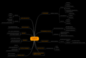 Mind map: EL SECTOR PUBLICO