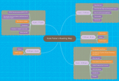 Mind map: Kate Parker's Reading Map