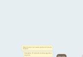 Mind map: Modelo