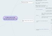 Mind map: FORMACIÓN DELPROFESORADO EN TIC