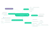 Mind map: La transición hacia el desarrollo sustentable