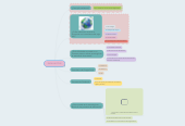 Mind map: EVALUACIÒN