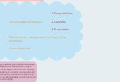 Mind map: Evaluacuón