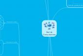 Mind map: Red deComputadoras
