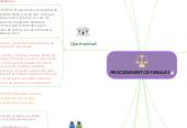 Mind map: PROCEDIMIENTOS PENALES